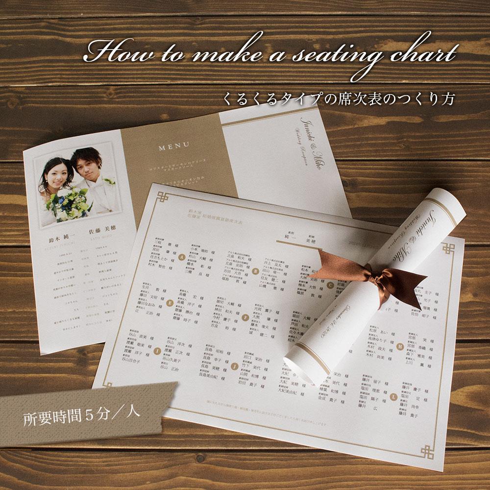 結婚式 座席表 写真