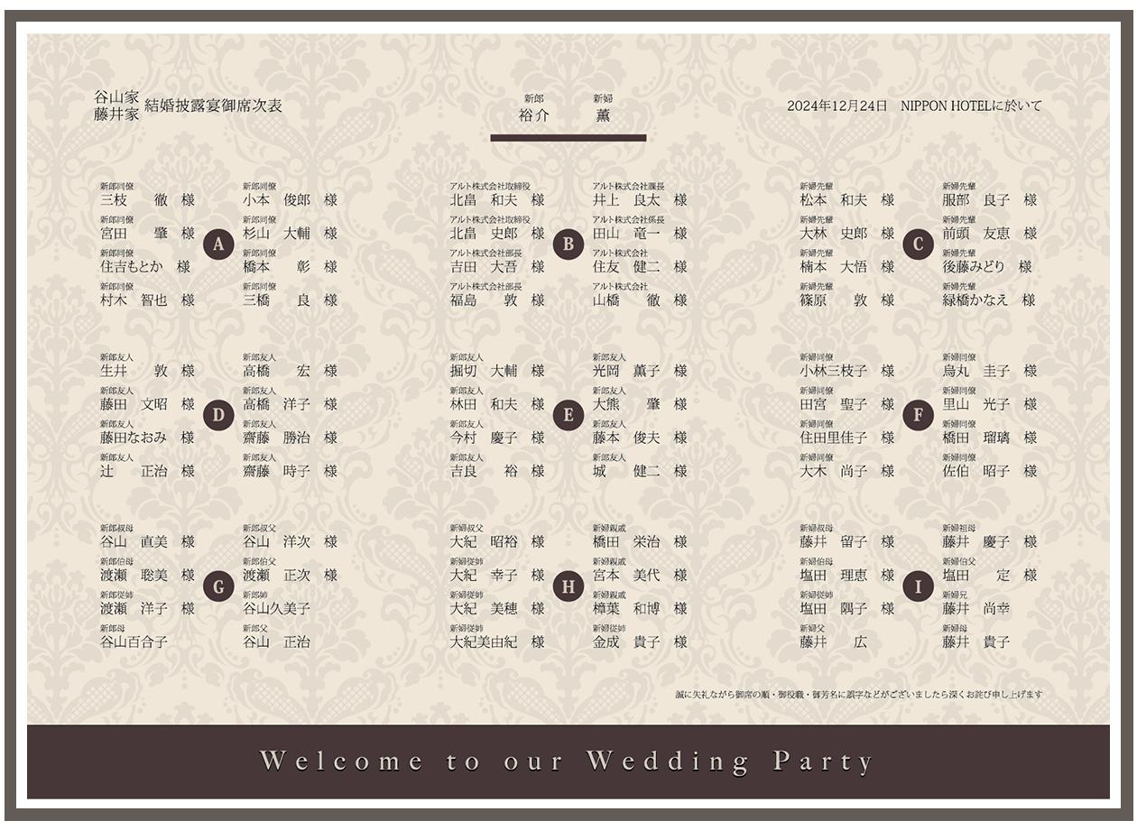 結婚式 座席表 作り方